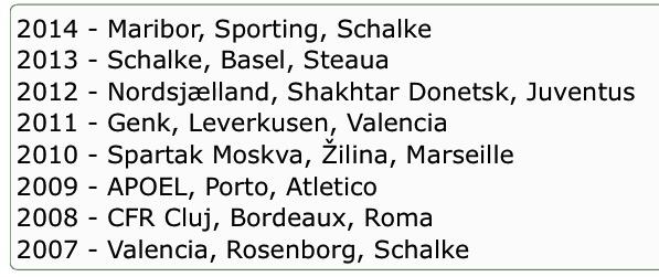 Chelsea's Champions League group opponents for the last 7 seasons. Draw your own conclusions. http://t.co/sk6uHAIft6