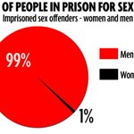 RT @ampp3d: Rotherham report: what do most sex offenders have in common? http://t.co/OkB1roon8h http://t.co/f2hprezsIq