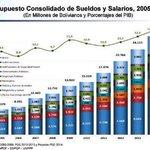 RT @EnlacesBolivia: Economistas creen que Gobierno hace campaña con ajuste salarial http://t.co/Nir7sKXRsx #Bolivia http://t.co/Xn7zmppcCm
