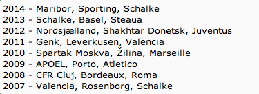 BwMhhOOCQAA0tIP Seven years of Chelseas incredibly kind Champions League draws continue [Graphic]