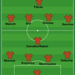 RT @Arsenal_Man123: If we did manage to sign Falcao and a DM, which formation would you prefer? RT for 4-1-4-1 FAV for 4-4-2 #AFC http://t.co/48L1XGoUlA