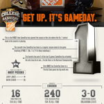 12 Hours Til GameDay. #GetUp4GameDay http://t.co/dtBQfD1eil