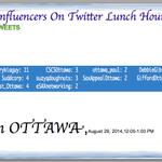 RT @Syncrodata: @calgarykiaguy @suddcorp @invest_ottawa @cscsottawa @suzyqdoughnuts R #Ottawa Top Twtr Influencers #ottcity Lunch Hr http://t.co/s1JrBv3Pd0