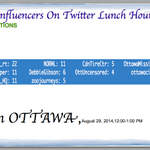 RT @Syncrodata: @share_rt @pmharper @cpc_hq @norml @debbiegibson @zoojourneys R #Ottawa Top Twtr Influencers #ottcity Lunch Hr http://t.co/3k1oQweocE