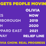 RT @oliviachow: Lets say yes to investing in buses now. And lets say yes to funded, approved, shovel-ready LRTs. #TTC #TOpoli http://t.co/B5QhjtcYOj