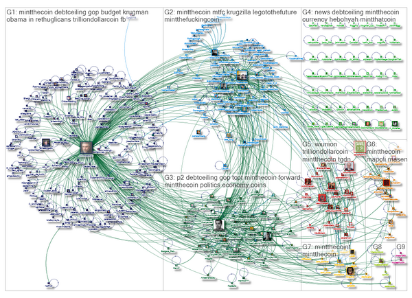 What do #Twitter conversations look like from 10,000 feet? See how we mapped them http://t.co/AbgIRua70P http://t.co/9QLUfdg4oj
