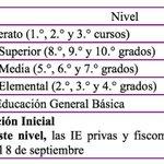 CRONOGRAMA DE INICIO DE CLASES RÉGIMEN SIERRA @ffigueroasegarr @ECU911Austro http://t.co/HbZhhahAxJ