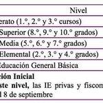 CRONOGRAMA DE INICIO DE CLASES RÉGIMEN SIERRA http://t.co/T2MoSWspdk