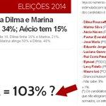 RT @CheZeGuevara: OH CARAJO ESTA PESQUISA DATAFOLHA É CASO DE POLÍCIA !!! tem que dar 100% a soma está dando 103% STE STF TRE #PQP http://t.co/NbFkzGLfQ9