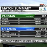 Sri Lanka cruises to a 2-1 Series win after beating Pakistan by 7 wickets in the third ODI in Dambulla. http://t.co/wlMTTVEZgE