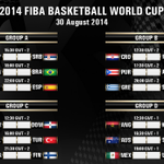 RT @FIBA: THE FIBA BASKETBALL WORLD CUP IS HERE! RT if you are ready for #Spain2014! http://t.co/q4KsTw9wIC