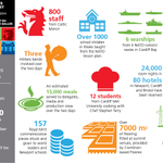 RT @eatTheDiff: #NATOSummitUK by numbers - forgot 300,000 pissed off citizens of Cardiff http://t.co/O3xKy287UC @NATOWales http://t.co/GpxCelP9yB""
