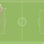 Antonio Valencia attempted 12 crosses today vs. Burnley without completing a single one. #MUFC http://t.co/wc1sleMV63