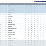 TABLE An amazing day in the #BPL leaves the table looking like... http://t.co/pb3n34FXfN