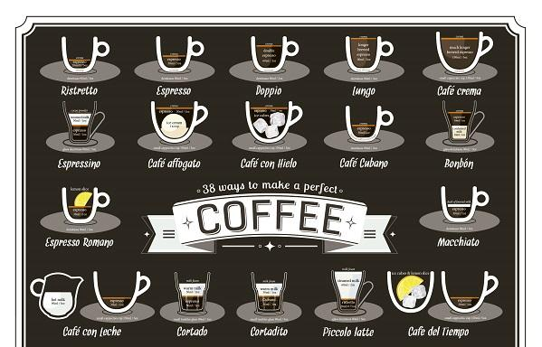 Infographic: 38 Different Ways To Make Perfect Coffee http://t.co/oZv7pfdpU6 http://t.co/oi6PgsK7so