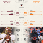 RT @CollegeGameDay: Florida States quest for a repeat begins with Oklahoma State. #FSUvsOKST http://t.co/eW3naf4Ws5