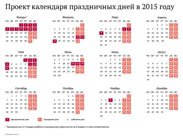 Правительство утвердило 11-дневные новогодние каникулы в 2015 году http://t.co/lYgsIdMBo8 http://t.co/CAaWn6PNG5