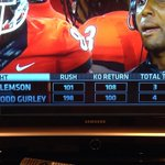 RT @zach_gaubert15: The fact that Todd Gurley alone has more yards that all of Clemson combined #Gurley4Heisman http://t.co/Udu2M3yiCf