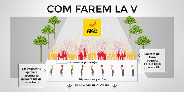 Com farem la V l'#11S2014? Fixeu-vos per què n'és d'important inscriure's a @Araeslhora: http://t.co/c2VBSy0f53
