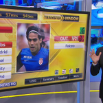 RT @SkySportsNewsHQ: Falcao is being linked with #AFC, #MCFC and #MUFC. Is he worth the reported £20 million loan fee? #SkyDeadlineDay http://t.co/wBbk96IEaN