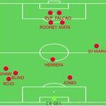 Man Utd new formation #Falcao #Mufc http://t.co/w4Mn2W29Gr