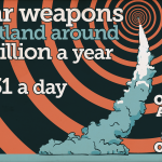 RT @YesScotland: Nuclear weapons cost Scotland around £250 million a year or £684,931 a day #indyref #VoteYes http://t.co/7aZ7C2nRHD