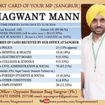 RT @raghav_chadha: Now how many MPs are willing to publish their report cards?! Kudos Bhagwant Mann.