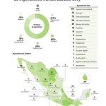 Con el gobierno de @EPN, ha empeorado la situación de la libertad de expresión en México. #Desinforme http://t.co/CDzwBoZ1WL