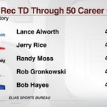 RT @SportsCenter: Patriots will get TE Rob Gronkowski back for Week 1. He is among the best young pass-catchers the NFL has ever seen. http://t.co/Fmv2sSHXEG
