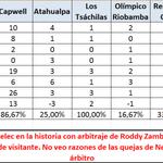 RT @lugercio1: ESTA tabla debe llevar Roddy Zambrano mañana a la FEF y hacer que Quinteros se trague sus palabras. http://t.co/ZorOvwf7z5