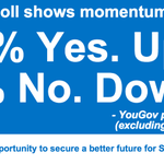 RT @GenYes2014: BREAKING: YouGov poll shows the momentum is with Yes at 47%. Another great sign from a no-friendly pollster! #indyref http://t.co/3dn71PSeXe