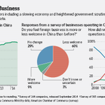 OSI has become the picture of perils faced by foreign companies in China. http://t.co/oKXuziRt4M http://t.co/JMdAFZEo4t