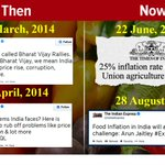 Before election,Shri Modi promised to curb price rise,but people still continue to reel under it #100DaysIndiaPays http://t.co/m2qC9cJxst