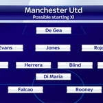 So this is what #MUFCs starting XI could possibly look like after the signing of Falcao. Send in your eleven #SSNHQ http://t.co/VkH9XUZkTR