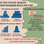 RT @ornfront: На что тратит деньги пенсионный фонд РФ http://t.co/nHzRFqbbWK