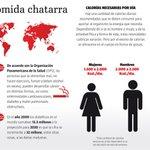 #Ecuador gasta más de $ 48,27 millones en comida rápida al mes http://t.co/SDDhpfQYW5 http://t.co/tB28nPfgpU