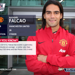 RT @premierleague: .@ManUtd swooped for striker @FALCAO on #DeadlineDay. Pleased with your clubs summer signings? #BPL http://t.co/ZDsJJ9WrDs