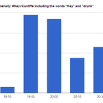 John Keys drinking habits questioned on Twitter during #KeyvCunliffe debate #nzpol @ashleymurchison http://t.co/eOpSi2KdIy