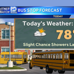 #backtoschool @wisn12news forecasts sun early-20% spotty showers later. Mini heat wave this week. Join us 4:30am. http://t.co/i7OX9R0yjc