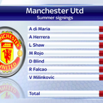 Manchester United have beaten the record for the most amount of money spent in a transfer window. Heres how #SSNHQ http://t.co/IvDUYjQMX8