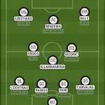 PLANTILLA REAL MADRID 2014-2015 | 19 jugadores de campo 3 porteros http://t.co/a93ULQpIIZ
