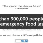 RT @YesScotland: More than 900,000 people were given emergency food last year #ScotlandDecides #indyref http://t.co/6OPWCJh1Ep