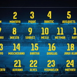 The 2014/15 FCBarcelona squad and their shirt numbers #fcblive http://t.co/MUxTzAJowx