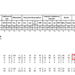 RT @AlbertoNardelli: Yes vote ahead among all but older voters in latest YouGov Scotland #IndyRef poll http://t.co/x2Ae5NdMYg