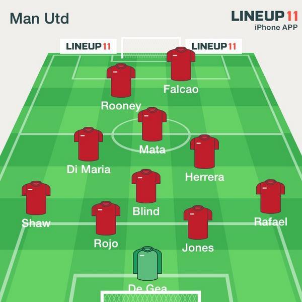 BwhqIwWCAAAv7tc Different formations & XIs of how Man United will set up with Radamel Falcao