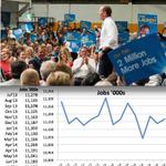 RT @johndory49: ONE YEAR: NO new jobs. Less super. Less income. Less benefits No $550pa carbon $s WIDER WEALTH GAP! @Zanukah #auspol http://t.co/2h45jbX32n