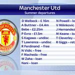 Manchester United have seen 17 players depart Old Trafford this summer. #SSNHQ http://t.co/5GvPdr4DpR