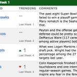 RT @ESPNNFL: Week 1 NFL Power Rankings: 1 Seahawks 2 Broncos 3 Patriots 4 49ers 5 Saints FULL LIST -> http://t.co/LxvQ5SSL6M http://t.co/Kv5a4RGmmR