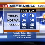 Your daily weather discussion - read it here - https://t.co/qRafEX3ZaY Watch on 7News! @DenverChannel #cowx #denver http://t.co/IpleeA03lw