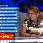 RT @tvnpanama: La @DraPoloOficial dio opiniones muy acertadas al igual que su puntuación #TuCaraMeSuenaTVN #HeDichoPTY http://t.co/7Hoky4bHjC